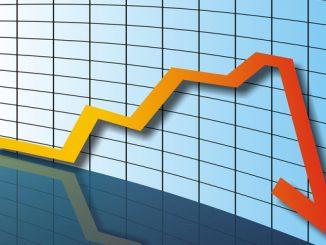 RICHOLIC | 投資發燒友 - 金融市場四大避險工具幫你在危機賺錢